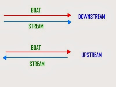 Boats and Stream