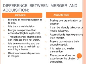 difference between mergers and acquisitions