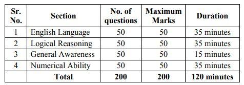 exam-pattern-hfl