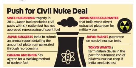 Civil Nuke Deal