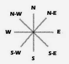 Direction-Sense-PIC 1