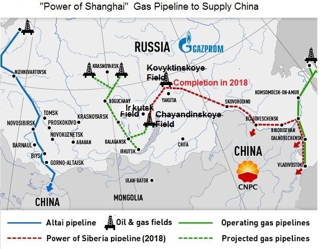 altai-powerofshanghai-pipeline