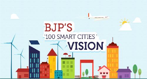 BJP Smart Cities