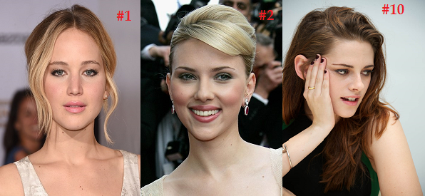 World's Highest Paid actresses Forbes