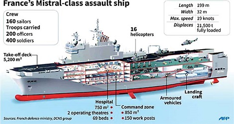 French Mistral warships