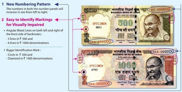 RBI Brings Braille Features for New 500 & 1000 Rupee Bank Notes.