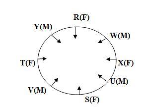circle M F
