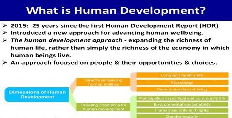 India up 5 spots, ranks 130th in Human Development Index - UNDP