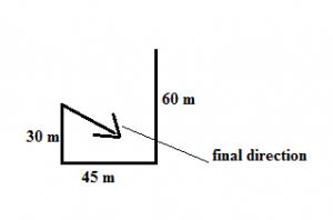 direction_8-1