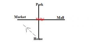 direction_8-5