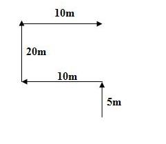 direction_9-1