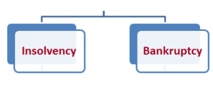insolvency_bank