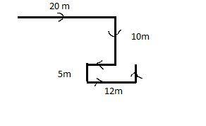Direction 3