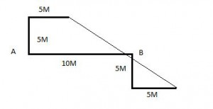 Direction 4