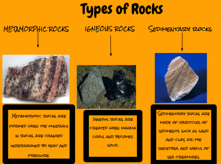 Of igneous rocks types Learn About