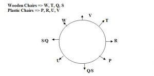 Circle - 2