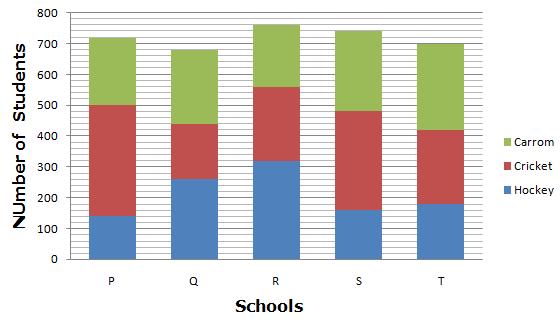 bar-graph-27