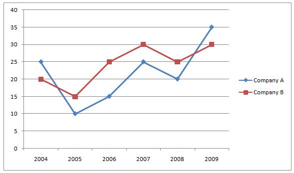 line-graph2