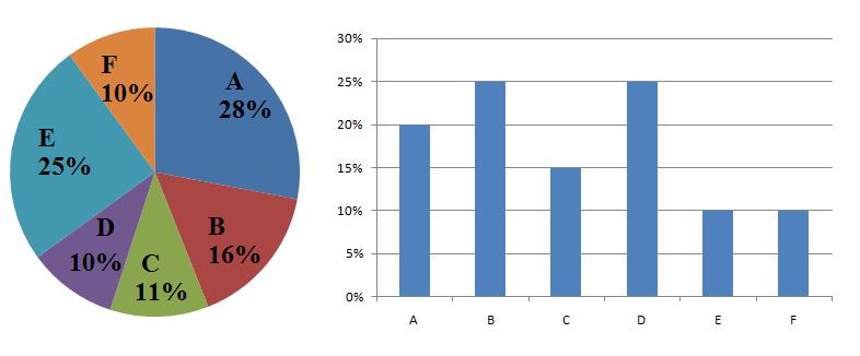 mixed-graph