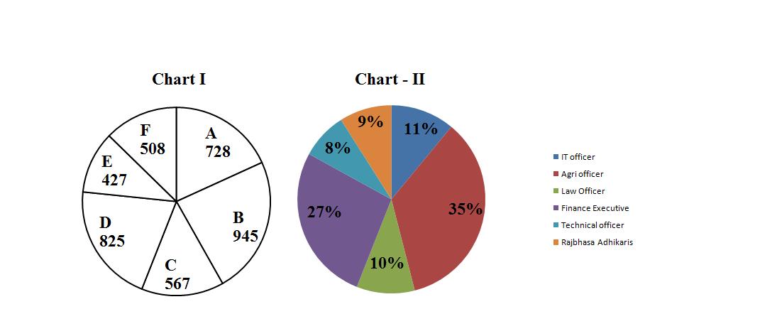 pie-chart-bank