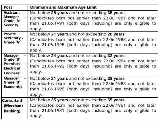 Age-limit