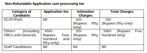Non refundable fee