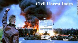 Civil Unrest Index