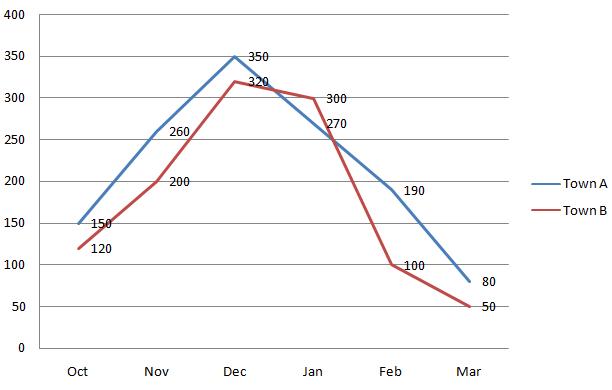 line-graph-1