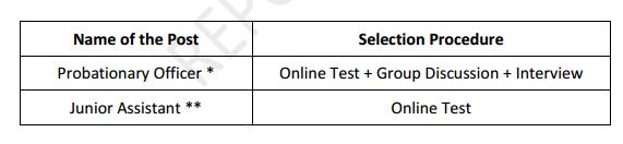 selection-proc