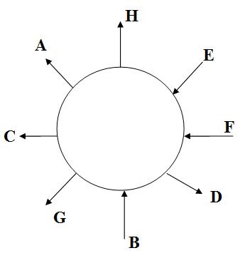circle-arng