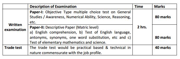 exam-pattern-ib