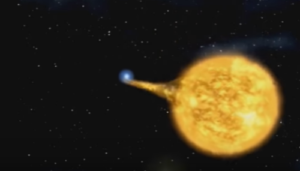 Great Balls of Fire detected by Hubble Space Telescope detects