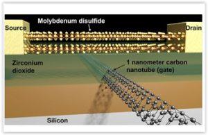 Smallest Transistor Ever Developed in US