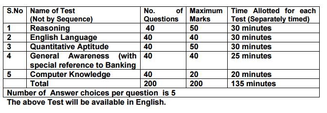 exam-pattern-kvb