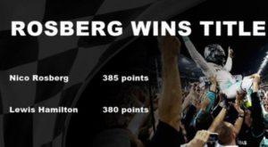 F1 title