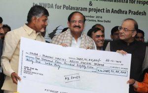 Polavaram project