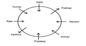 Circle SA