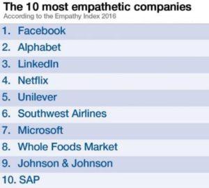 Top 10 Epidamic Company