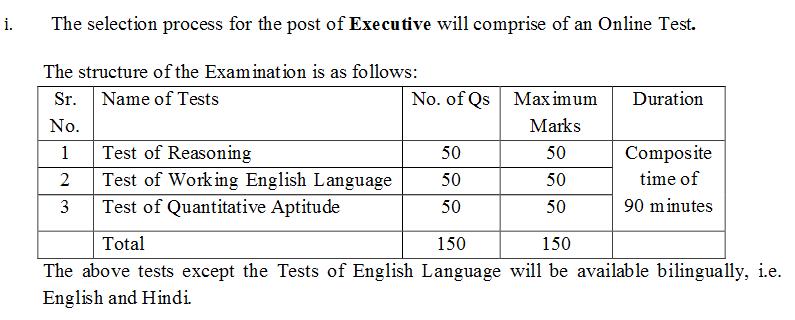 exam-pattern-idbi