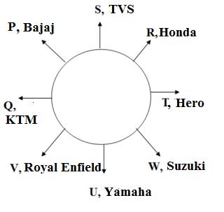 circle-bike-1