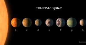 Astronomers discover 7 new Earth-sized exoplanets that may sustain life