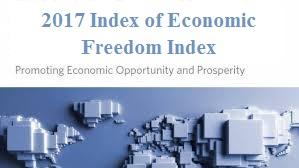 2017 Index of Economic Freedom Index