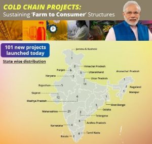 Sanction of 101 Cold Chain Projects by Central Government
