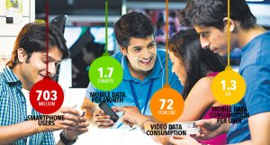 India To Lead the world in Smartphone Adoption During 2016-2020: GSMA Report