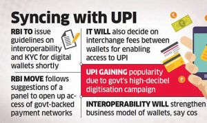 RBI Likely to Open UPI Platform for Digital Wallets Soon