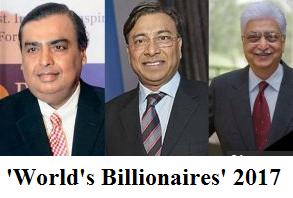 Mukesh Ambani Tops the Forbes's Billionaire List in India