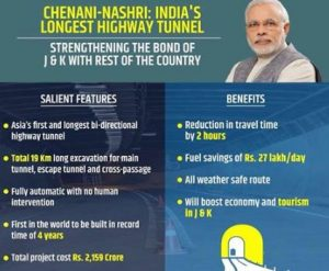 PM to inaugurate country's longest Chenani-Nashri all-weather road tunnel built on Jammu-Srinagar Highway today