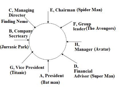 Seating-arrangement-circle