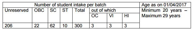 vac-details