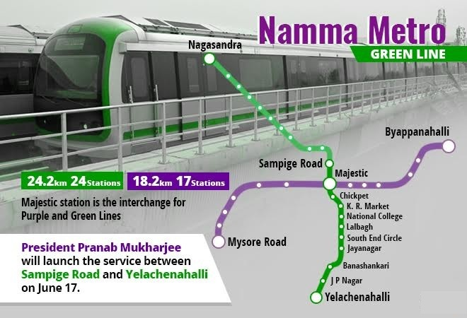summary delhi metro project (dmrc)ethe delhi metro project in order to implement the delhi metro project by the end of 2005  the goi and the gntcd had prepared a comprehensive plan to extend the delhi metro to 244 km by 2021 in three subsequent phases.